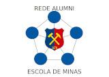 Logo Raem-Ufop